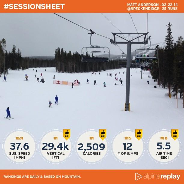 IMAGE(https://alpinereplay.s3.amazonaws.com/public/users/342000/342286/visits/723824/session_sheet_744408.jpg?h=35c81ab5)